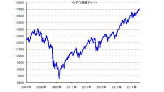 (有料)ギリシャ危機が延長したら米国の株価が過去最高値になる背景