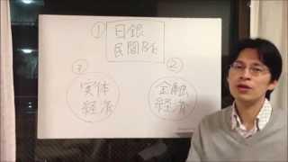 日本海賊TV 2015.03.11 ① 天野統康の「通貨システムから見るニュースの裏側」 第7回 2013年5月撮影 中央銀行の量的緩和を理解するために必須!銀行の2つのマネーのつくり方と会計上の流れ
