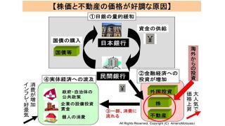 (有料)19,000円を突破する株価と、三大都市圏の地価の上昇の原因