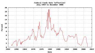 (有料)290兆円の世界の長期国債がマイナス金利の意味と、6月以降の米国FRBの利上げがもたらす懸念 家計への影響について