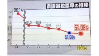 Twitter4月12~13日 選挙対策のために政府によって作られた株価2万円