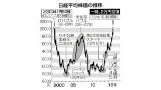(有料)10日に株価が一時2万円を突破した政治的背景と今後への影響