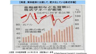 (有料)欧米日の中銀の緩和マネーで株価の時価総額が再度バブル化 株価2万円突破の背景と家計への影響