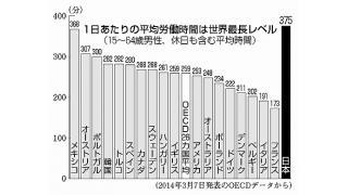 Twitter 5月12日~18日 日本が対米従属政策を進めることで起こる政策の一覧表