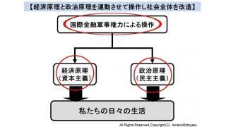 5月30日 真の民主社会を創る会勉強会 国際銀行権力により破壊と改造へ誘導された日本の30年間