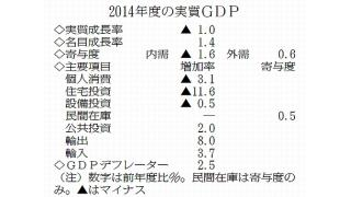 (有料)日経と赤旗の違い 昨年14年度の実質GDPと今年度の1~3月期GDPについて