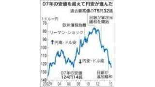 (有料)円安ドル高が進む原因について 中央銀行の作り出すマネー量と伝えられない理論