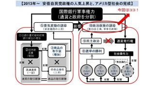 日本社会の破壊を進める安倍自公政権の全体像 安保法案、派遣法改悪、TPP、格差進める成長戦略