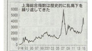 (有料)世界の株式市場が乱高下する理由と、今後の金融市場の動向について
