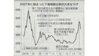 (有料)上海株続落と経済への影響 知人の中国の専門家の意見も交えて銀行制度から分析