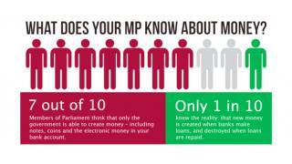 銀行権力の洗脳社会 英国の国会議員の10人に1人しか民間銀行がマネーを作っていることを知らない