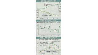 (有料)個人の消費支出が減少している一方で、上場企業の決算が好調な理由 今後の日本経済の動向