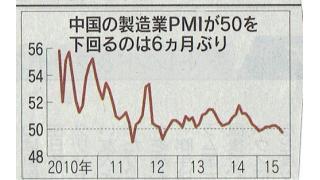 (有料) 株安の原因 顕在化した中国経済の減速とFRBの利上げ可能性と量的緩和バブルの影響