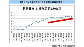 (有料)民間銀行の貸出残高が増加している意味と、なかなか実体経済が上向かない理由