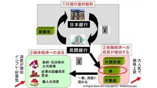 (有料)株高・円安の流れが続く背景 中央銀行の見える手