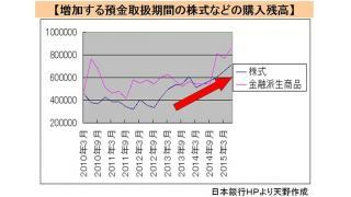 (有料)実体経済が振るわないのに、日経平均が上昇する理由 マネーの流れから解説。家計への影響