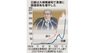 (有料)日銀の国債購入額が民間銀行の購入額を上回る。民間銀行の貸出は増加しているが、そのマネーを使用しているわけではない