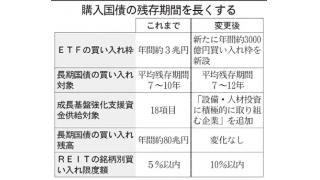 【動画】12月18日に日銀が発表した追加緩和政策の中身の検証