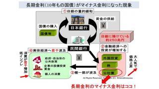 (有料)「長期金利が遂にマイナスに突入」と「株安・円高」の関連について簡単に解説