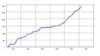 (有料)公示地価が8年ぶりに上昇に転じた理由 不動産市場にマネーを流し続ける日銀