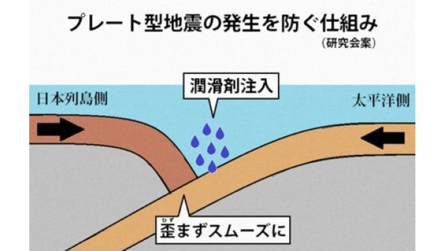 「潤滑剤でプレート建て付け改善を」 地震根絶研究会提案