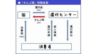 消費税還付財源に「かんぷ税」検討 財務省