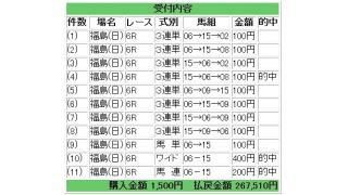 7月5日・6日の放送も多数の的中報告をありがとうございましたッ!!