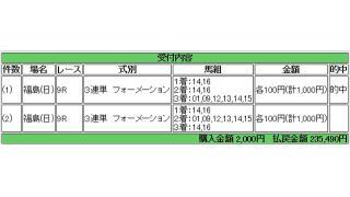 7月26日・27日の放送も多数の的中報告をありがとうございましたッ!