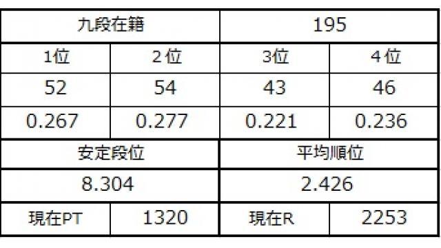 九段坂奮闘記3 vol.46