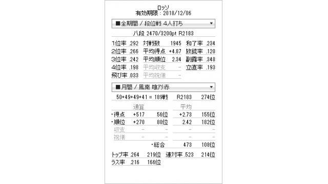 新八段坂奮闘記 vol.9
