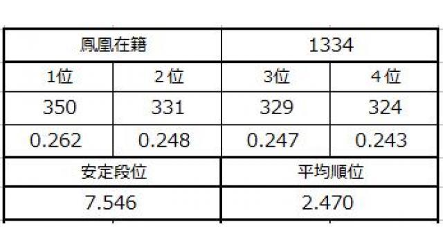 新八段坂奮闘記2 vol.4