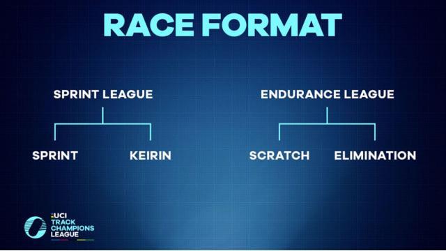 UCIトラックチャンピオンズリーグの詳細が発表されました!