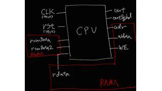 【週末Hack】経験ゼロからVerilog HDLでBrainf**k専用CPUを自作してみた / shi3z
