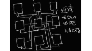 【週末Hack】30分で作る自作1024コアCPU千里1号 / shi3z