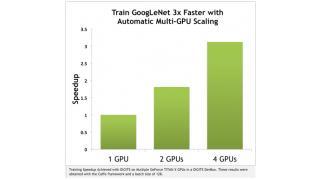 【エヌ教授の事件簿】マルチGPUでディープラーニングを高速化!NVIDIA Digits2のヒミツ