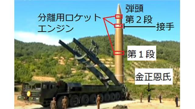 北朝鮮ICBMで露呈したロシアの早期警戒能力 - 『NEWSを疑え!』第600号(2017年7月10日特別号)
