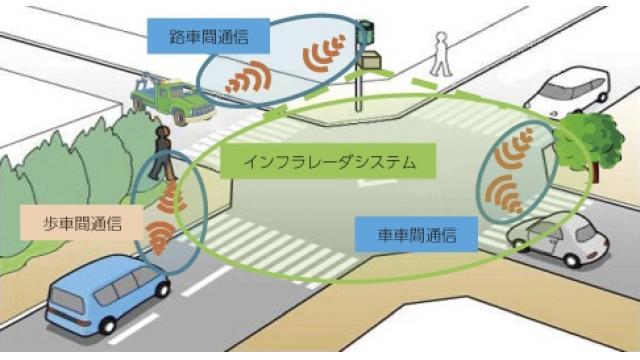 自動車搭載が進むミリ波レーダー - 『NEWSを疑え!』第625号(2017年10月19日号)