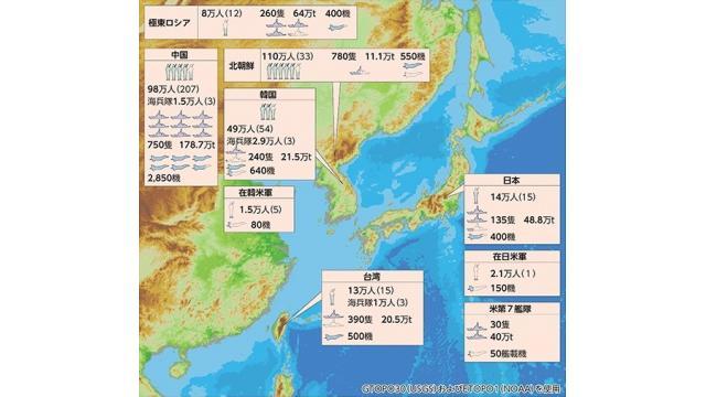 日米関係と台湾の軍事力 -『NEWSを疑え!』第769号(2019年5月16日号)