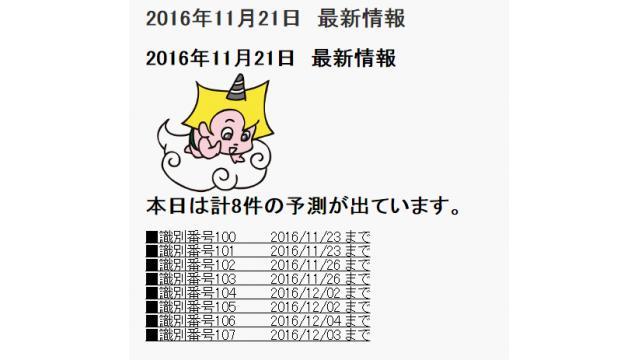2016年11月21日 最新情報