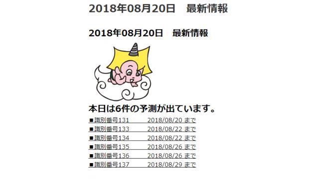 2018年08月20日 最新情報