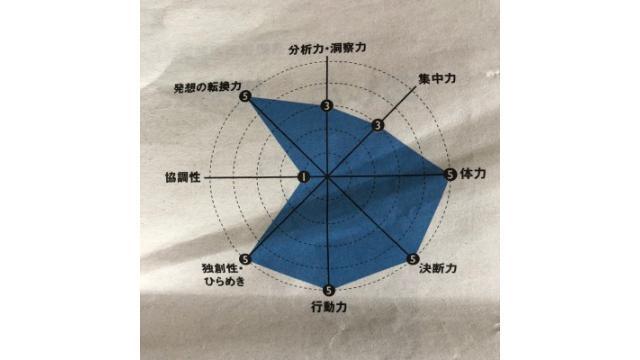 ぴの耳より情報(12/5) GLOBE+「突破する力・大江千里」のウェブ版公開です。