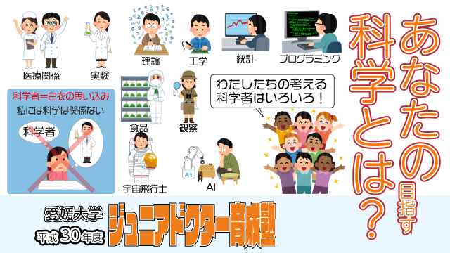 【ジュニアドクター育成塾】平成30年度情報【愛媛大学】