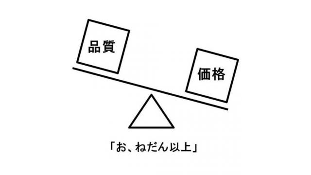北海道から家具屋を広めたカリスマ経営者!ニトリ創業者『似鳥 昭雄』さんに学ぶ、仕事術!
