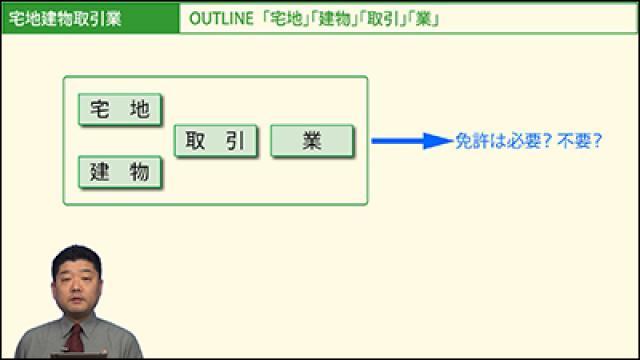 [Step.2実戦応用編]宅建業法の目次