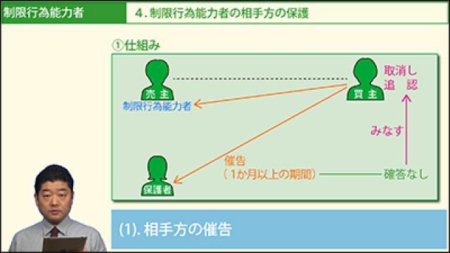 [Step.2実戦応用編]権利関係の目次
