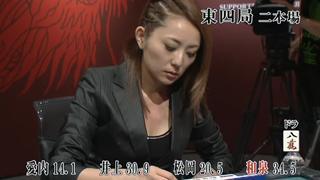 麻雀最強戦2015女流プロ代表決定戦・菊の陣A卓レポート