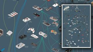名コンから迷コンまで。ゲーム・コントローラー進化の系譜