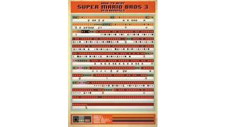 『スーパーマリオブラザーズ3』を11分でクリアするためのコマンド表