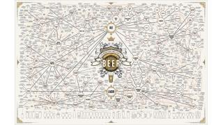 日本のビールもあるよ! 500種類のビールの醸造の分類が1つのチャートに