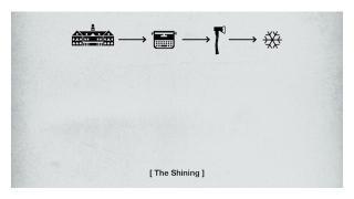 名作映画のストーリーが一目でわかるオシャレで賢いピクトグラム